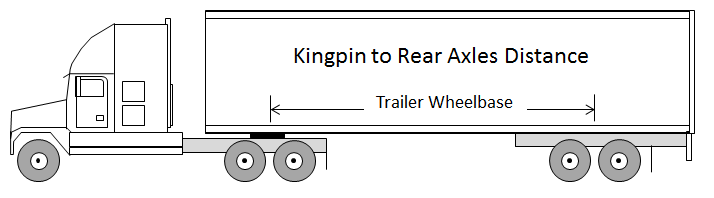 Maximum Axle Weight For Trucks : Foot trailer weight diagrams reefer diagram