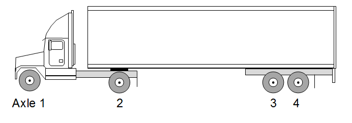 trailer weight distribution diagram