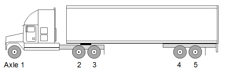 tractor trailer axles diagrams