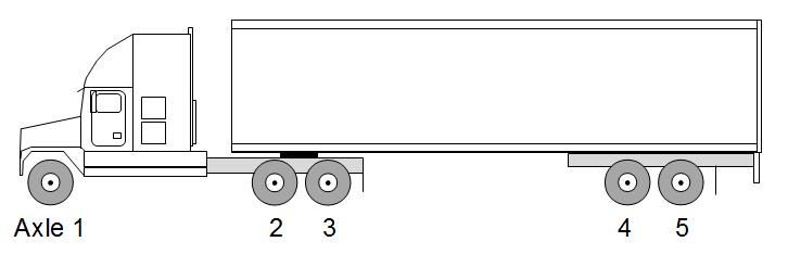AA_S1-D2-T2-AxleNum.png
