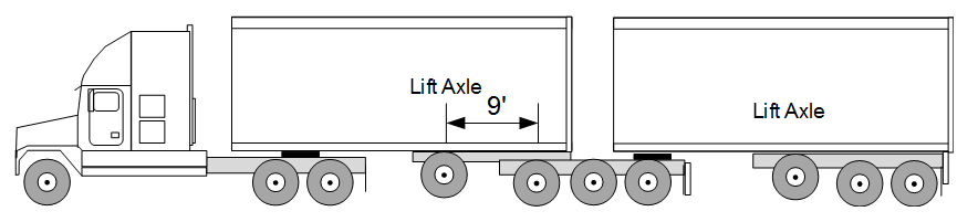 Axle Weights For Tractor Trailers In Ontario : B train truck weights axle
