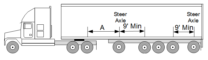 Axle Weight Distribution : Axle weights for tractor trailers pictures to pin on