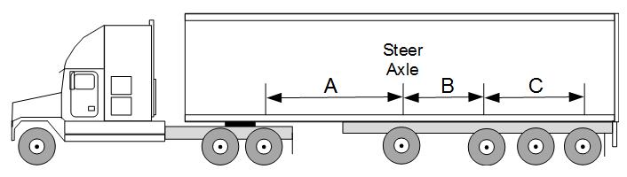 Spread Axle Trailer Weights : Heavy semi truck weight axle tridem