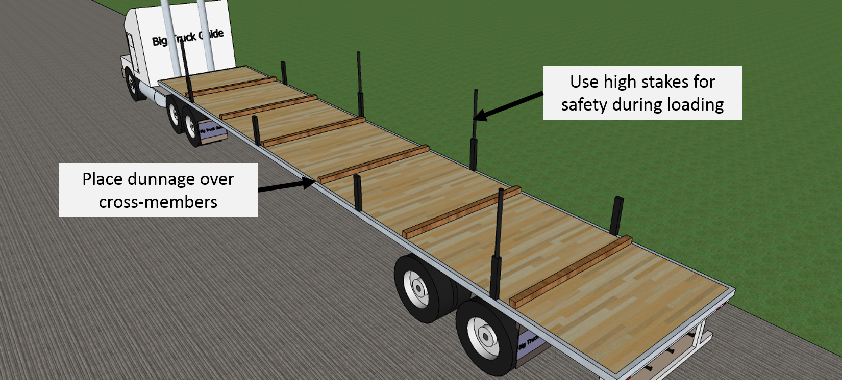 Make A Trailer From A Truck Bed