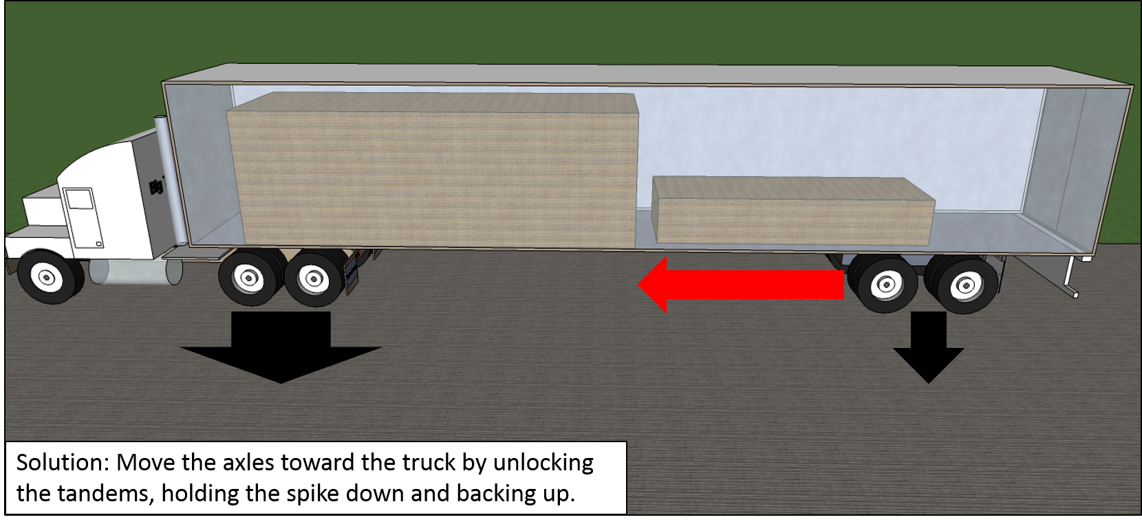 Know How To Slide Your Tandems Double Axle Trailer Wiring Diagram Truckandtrailertandems Slideforward2