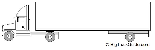 Straight Truck Axle Weights : Axle semi truck trailer big guide