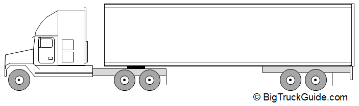 Drop Axle Weights For Tractor Trailers : Semi truck dimensions diagram get free image about