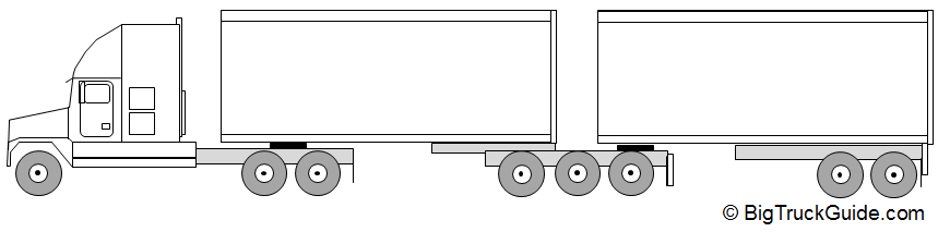 Maximum Axle Weight For Trucks : B train truck weights axle