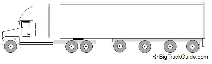 Wyoming Axle Weights : Spread axle weight limits pictures to pin on pinterest