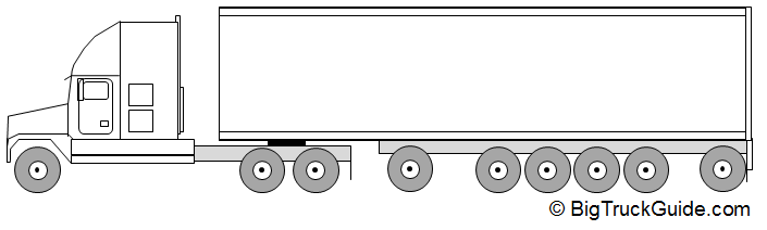 Axle Weight Limits : Semi truck axle trailer teeter totter big guide