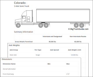 Detailed Truck Information