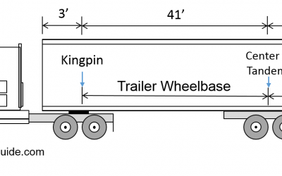 big truck guide a guide to semi truck weights and dimensions truck trailer wire diagram how to calculate effective rear overhang and load overhang in canada and some states